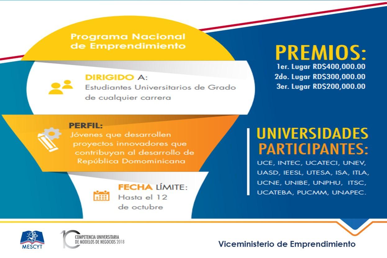Modelos de negocio, MESCYT, Competencia, emprendimiento